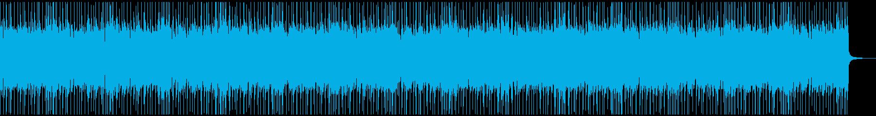 ロック、戦略、思考、フラットの再生済みの波形