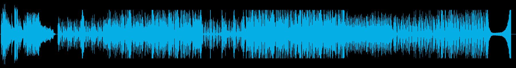 今日もハッピーさ。ジャズチックなBGMの再生済みの波形