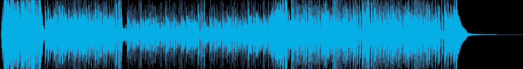 かわいい♬番組やアニメのポップなOPEDの再生済みの波形