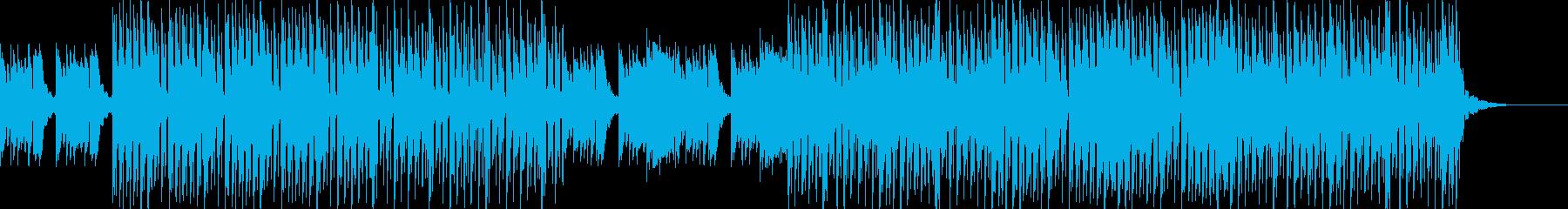 コミカルセクシーサックス・わくわくハウスの再生済みの波形