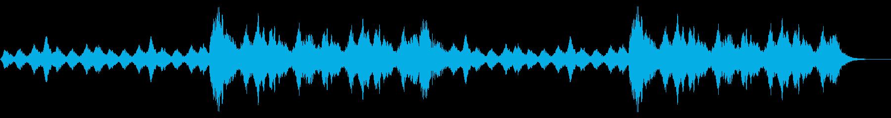 不安になるようなホラーBGMの再生済みの波形