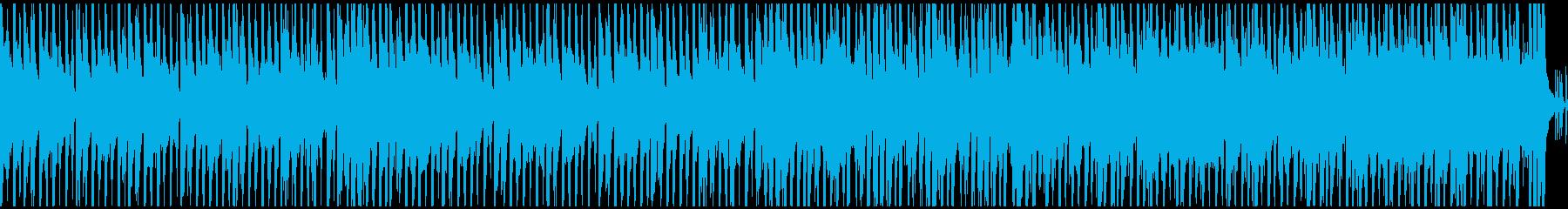 ハッピー&ポップな曲(ループ)の再生済みの波形