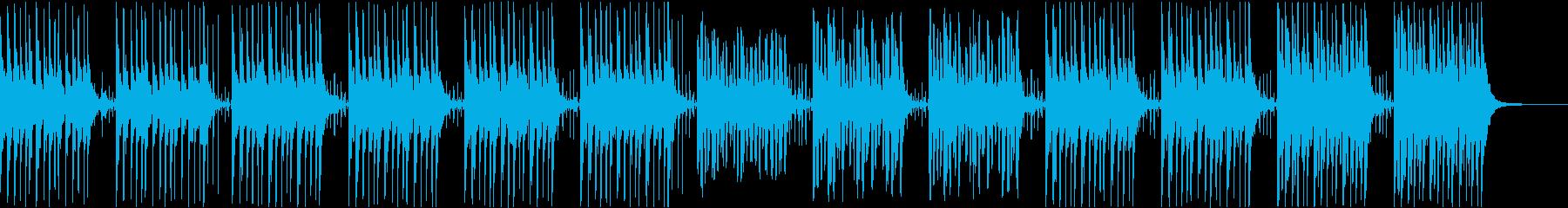 ピチカートとパーカッションのコメディオーの再生済みの波形