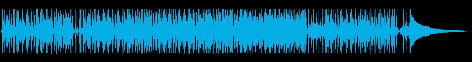 軽やかで明るいシンセポップサウンドの再生済みの波形