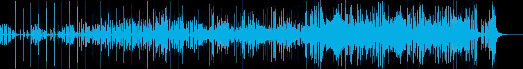 全て生楽器!キレキレホーンの短いファンクの再生済みの波形