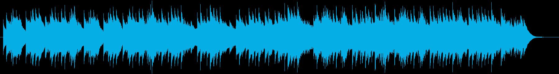 オルゴールによる優しい三拍子曲の再生済みの波形