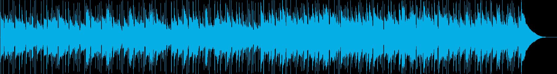 のんびりとした休日をイメージしたBGMの再生済みの波形