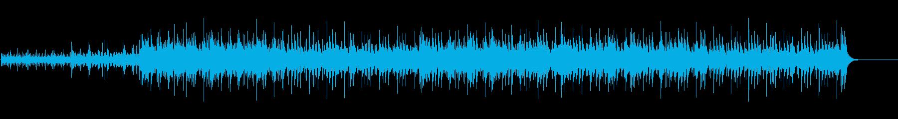 古代文明 異国情緒 ワルツの再生済みの波形