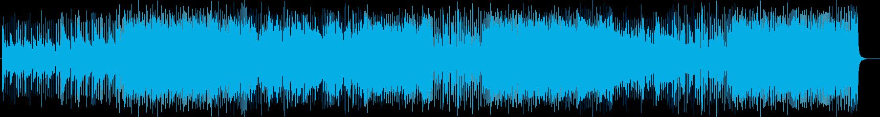 疾走感と爽やかなシンセサウンドの再生済みの波形