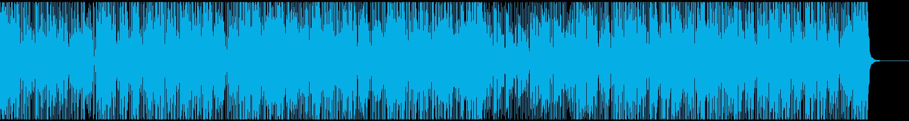 パーカッシブなFunkビートBGMの再生済みの波形