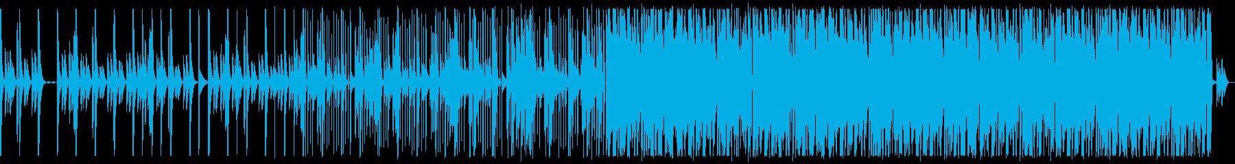 フューチャーベース_No627_3の再生済みの波形