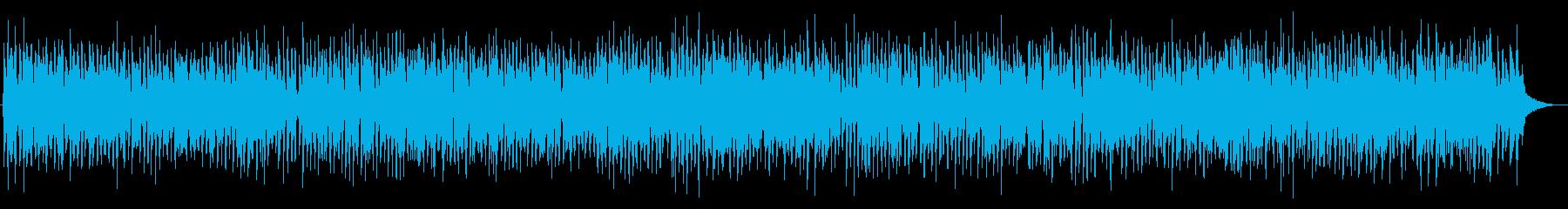 楽しいおしゃれディズニー風わくわくジャズの再生済みの波形