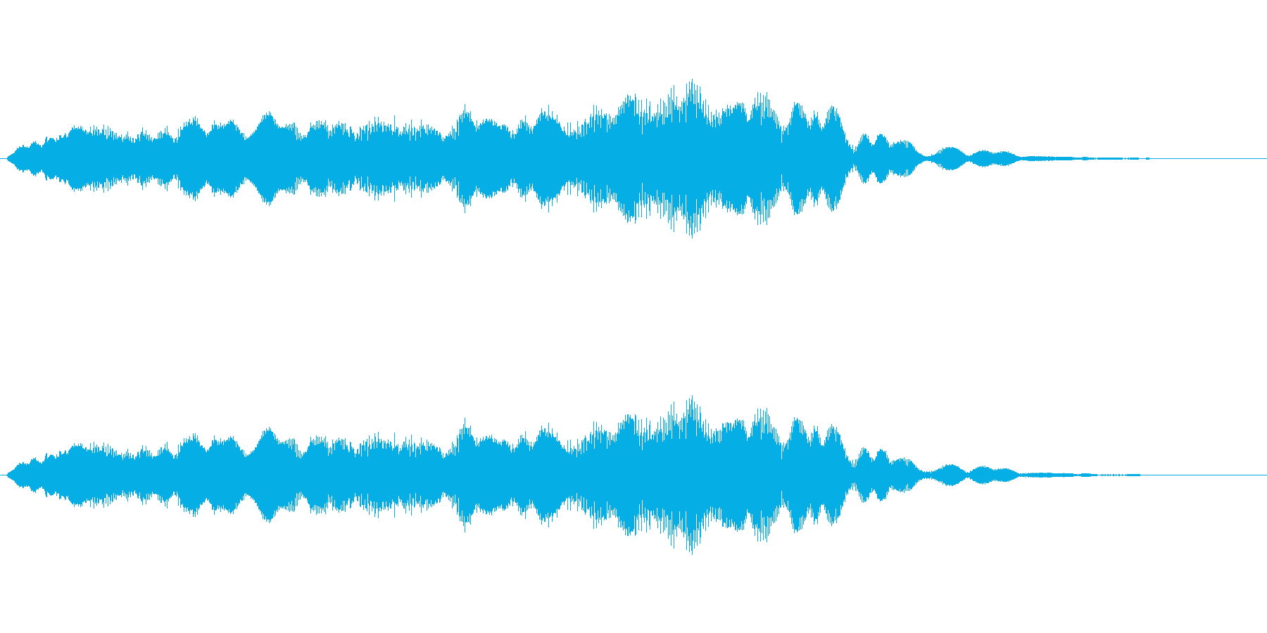 キラリンキラリンキラリリーン/ゆるいベルの再生済みの波形