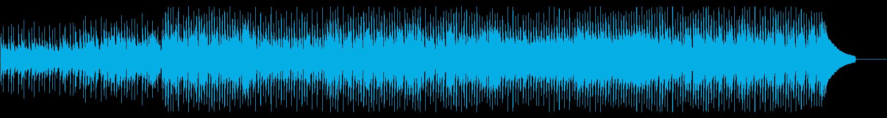 アップテンポで楽しいコーポレートBGMの再生済みの波形