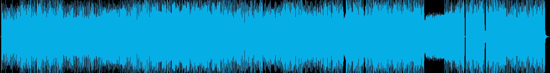 ジャズっぽいポップスですの再生済みの波形