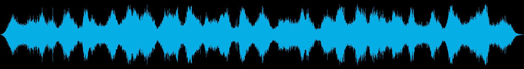 湖:重い波、クラッシュの再生済みの波形