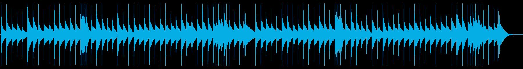ショパン「ノクターン第2番」オルゴールの再生済みの波形