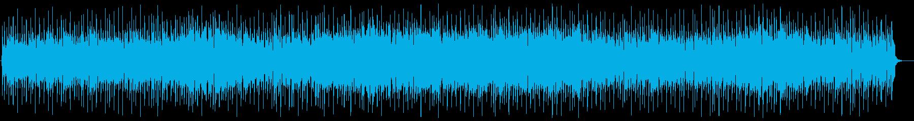 いつでもノリノリな気分になるBGMの再生済みの波形