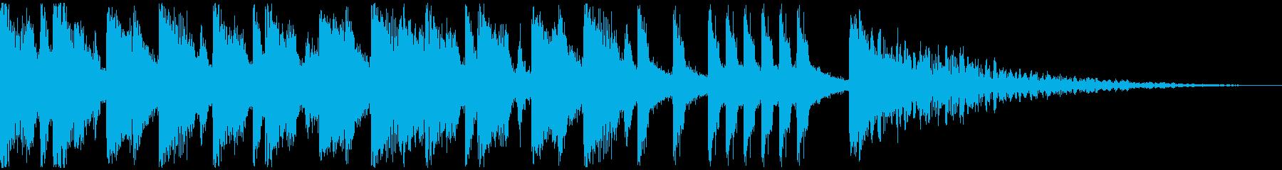 サイバーパンクをテーマにしたジングルの再生済みの波形