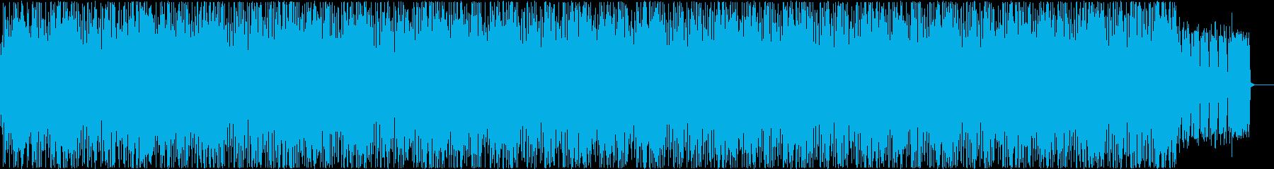 CM、企業VPFuture Bass dの再生済みの波形