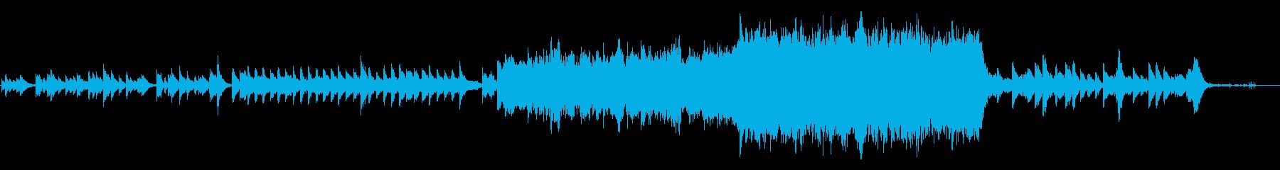 悲しいオーケストラのBGMの再生済みの波形