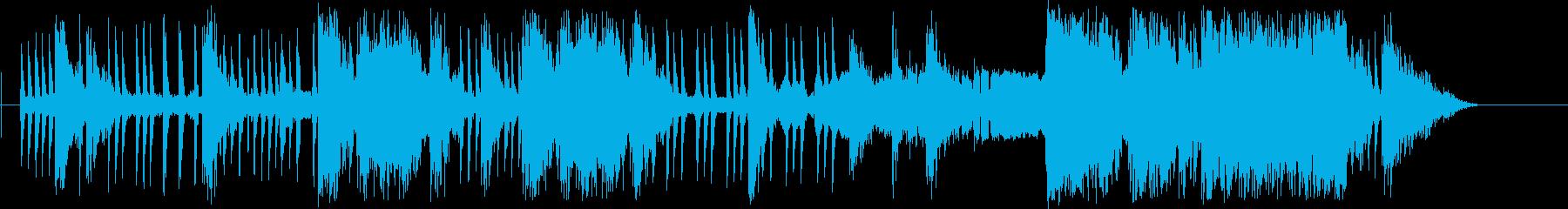 イースタードラムとフォアマンの再生済みの波形