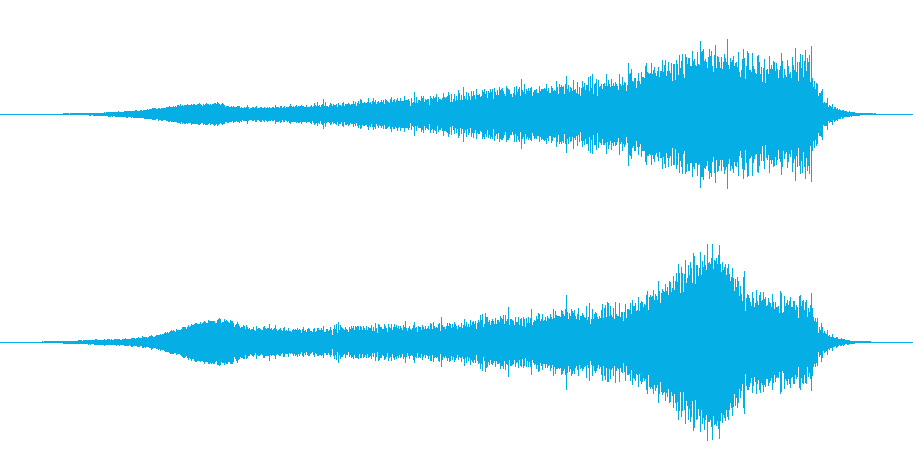 SWELL ノイズシズルロング02の再生済みの波形