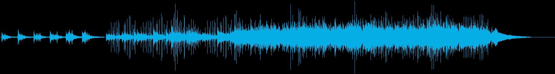 瞑想的な三味線の再生済みの波形