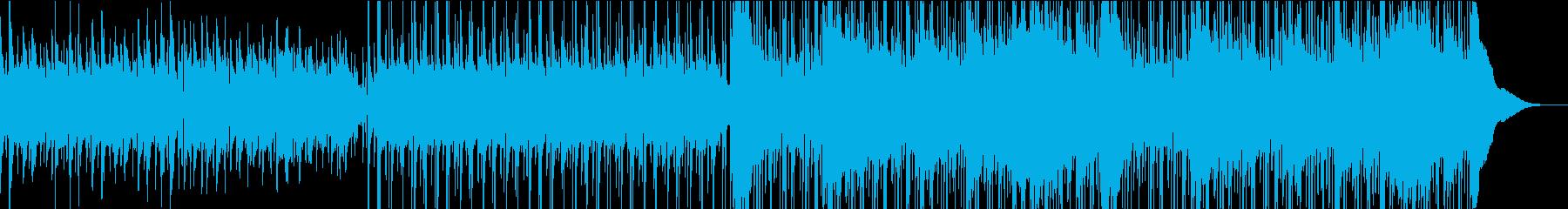 優しく明るいアコギとカホンのポップスの再生済みの波形