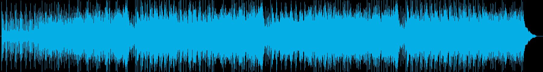 明るく疾走感のあるシンセギターサウンドの再生済みの波形