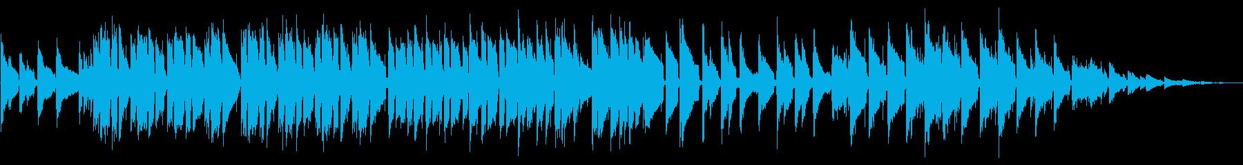 映像、CM向けのアコースティックサウンドの再生済みの波形