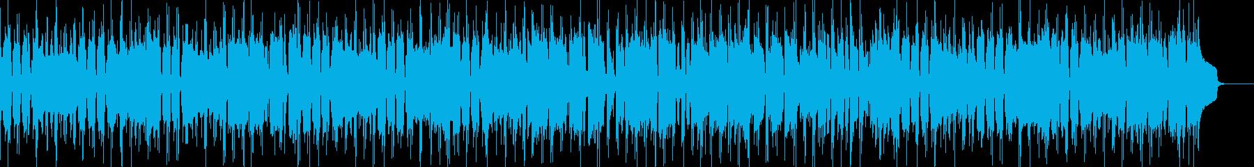 定番のブルース進行でのBGMの再生済みの波形