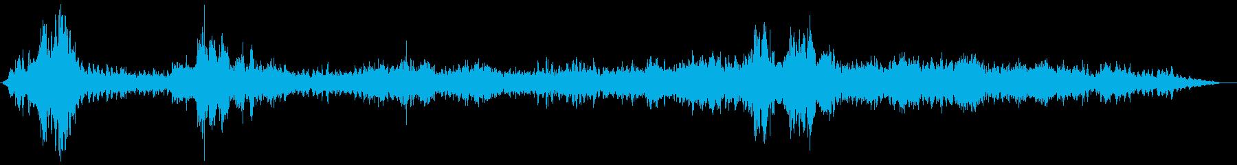 【ホラー 映画 ゲーム】不文律 シーンの再生済みの波形