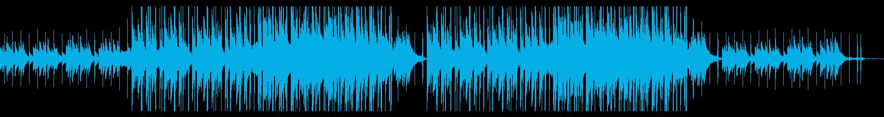 優しいピアノLOFI HIPHOP風の再生済みの波形