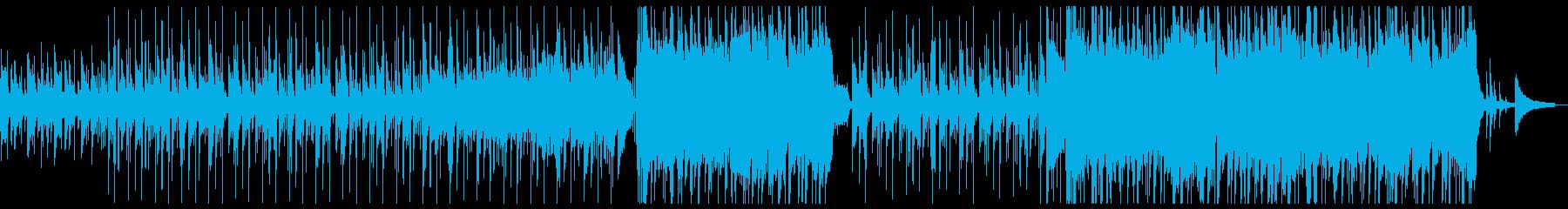【生演奏】アコギ、ピアノが綺麗なBGMの再生済みの波形