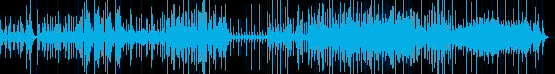 和太鼓のみの和風シーンにあうBGMの再生済みの波形