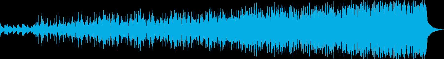 リラックスヒーリング系アンビエントの再生済みの波形