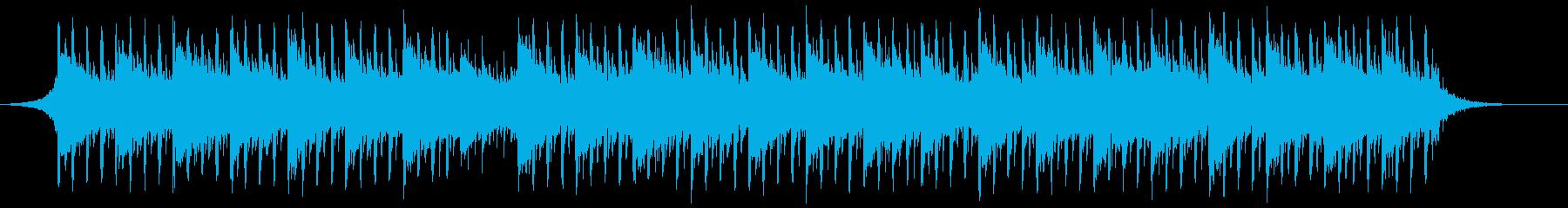 最小テクノロジー(60秒)の再生済みの波形