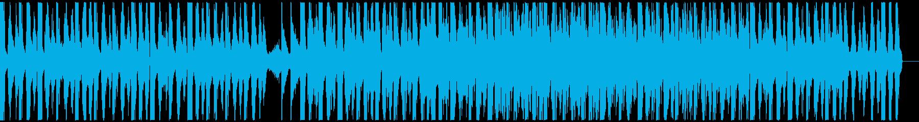 ダーク、インダストリアルなエレクトロビーの再生済みの波形