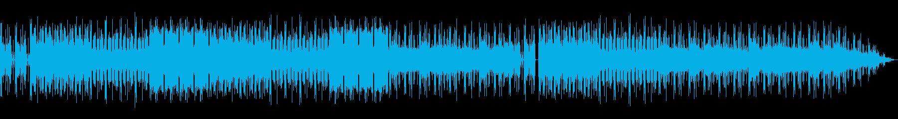 いつもと違う休日 非日常 アナログシンセの再生済みの波形