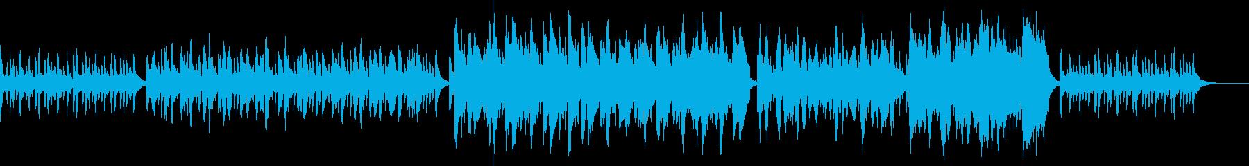 グリーンスリーブス おもしろジャズarrの再生済みの波形
