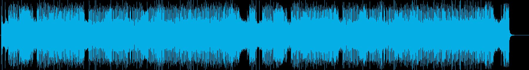 「HR/HM」「DARK/ROCK」の再生済みの波形