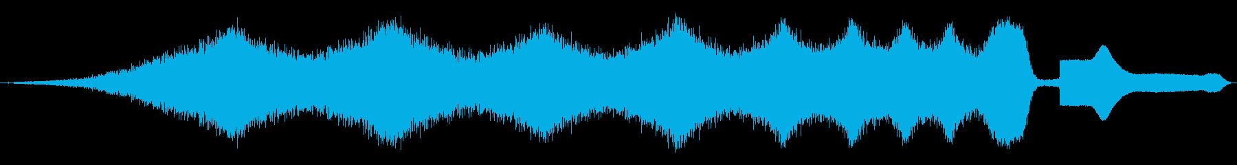 左右チャンネルのパスバイ、SCI ...の再生済みの波形