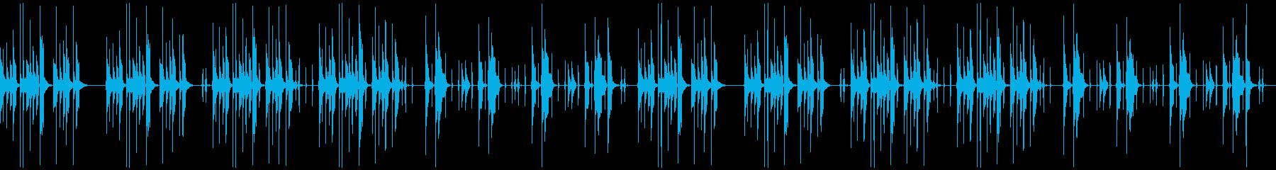 ほのぼのとしたシンキングタイムBGMの再生済みの波形