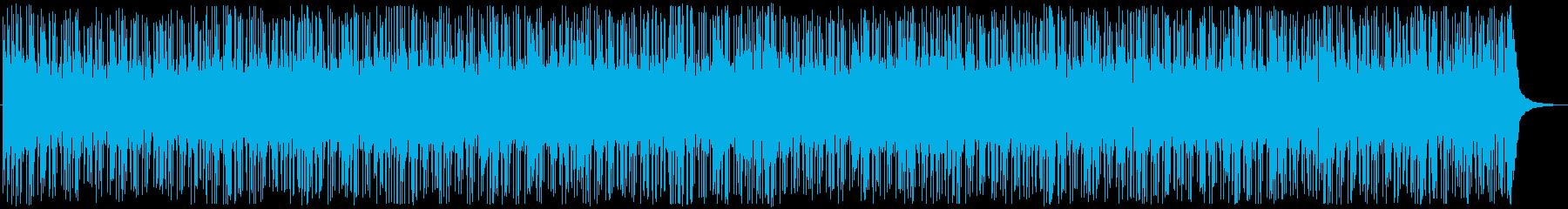 [生ギター]日常うろうろファンクロックの再生済みの波形
