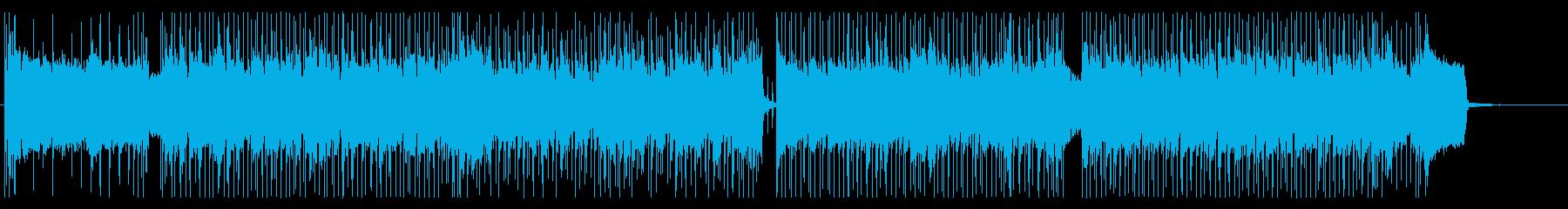 クレイジーなリズムのメタルリフBGMの再生済みの波形