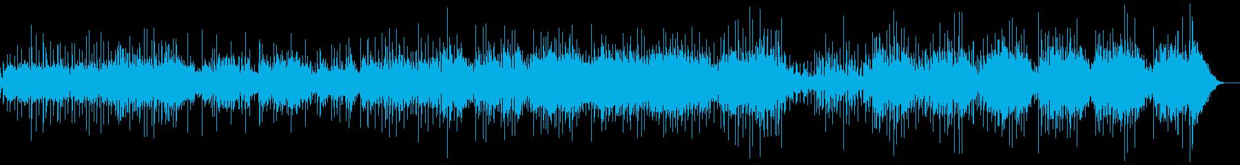 炭酸水サンペレグリノペリエスキュー...の再生済みの波形