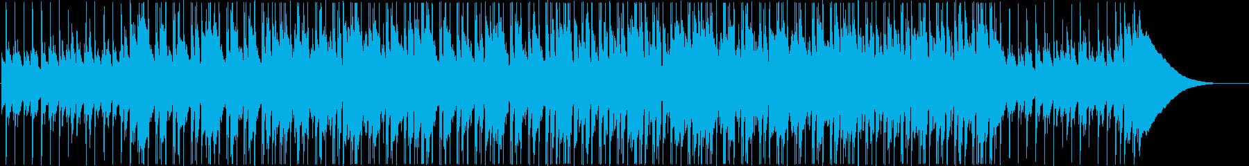 休日ほのぼの感なアコースティックBGMの再生済みの波形