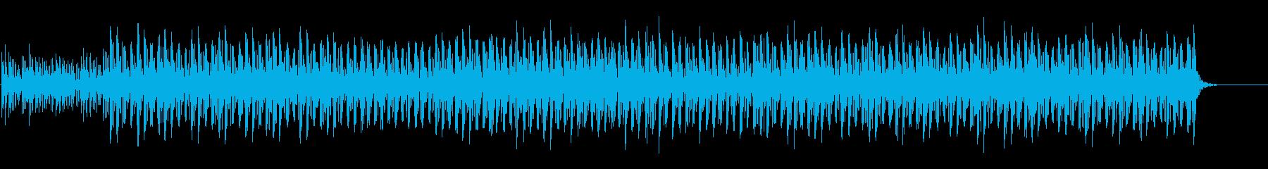 ミステリーの謎解き、考察をする時の劇伴の再生済みの波形