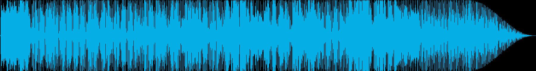 ベース、ドラム、エレクトリックギタ...の再生済みの波形